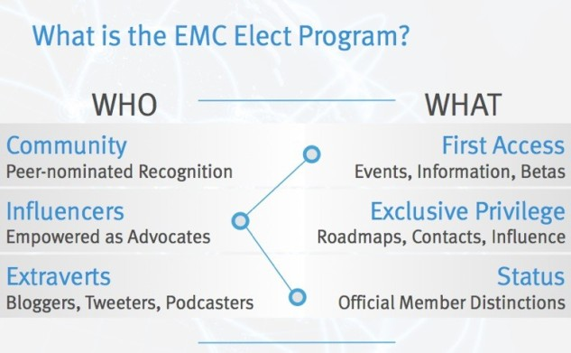 EMC Elect Who-What